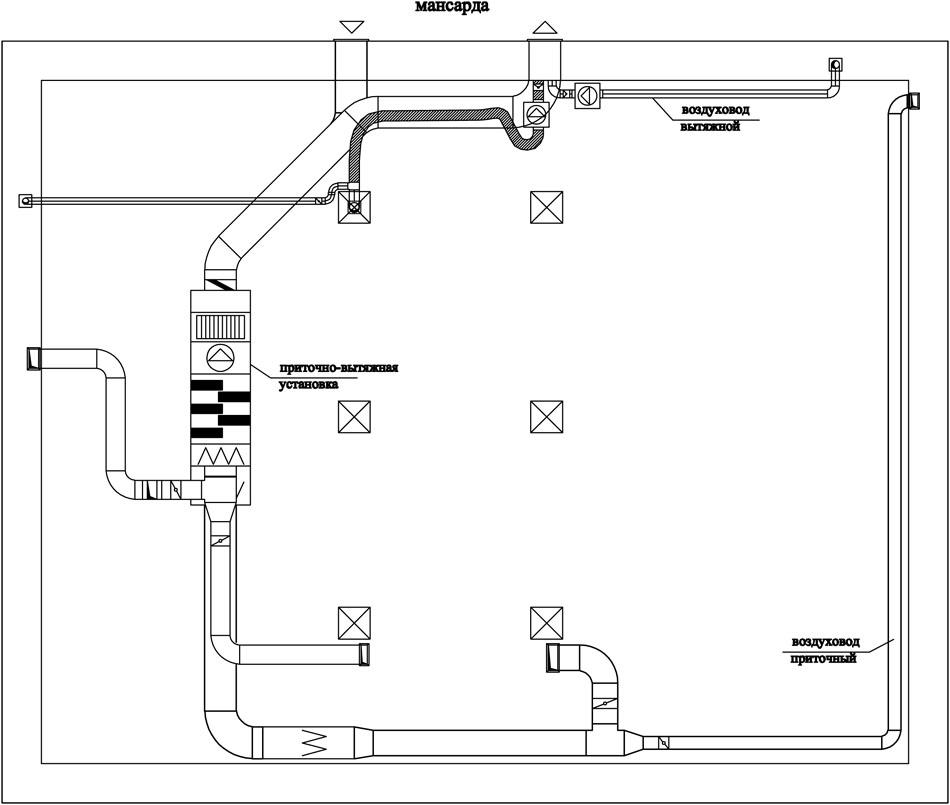 Схема системы вентиляции